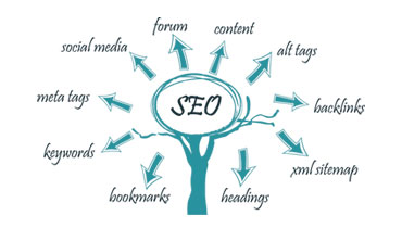 SEO - Search Engine Optimization Company Mumbai